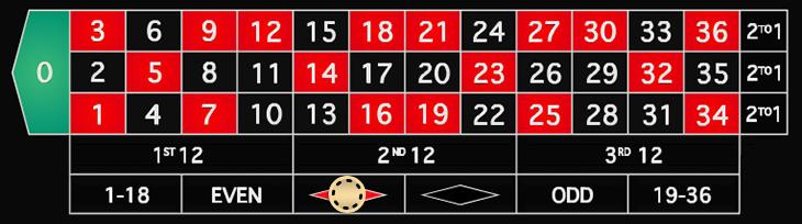 Roulette-50_percent